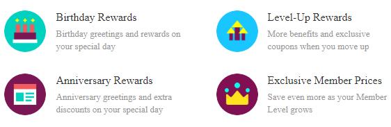 Aliexpress členské výhody